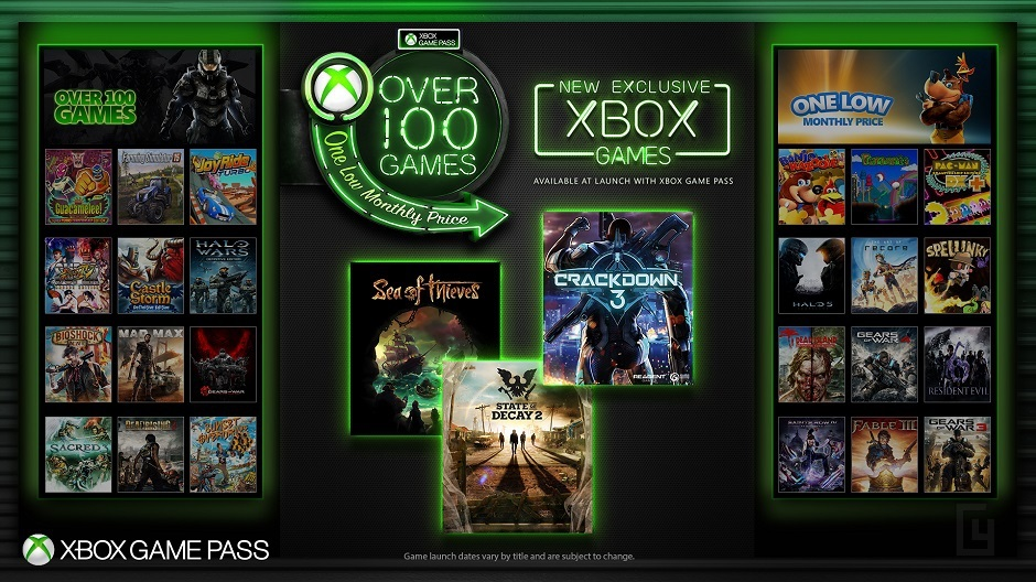 Xbox Live Games With Gold For February 2018 | - Major Nelson